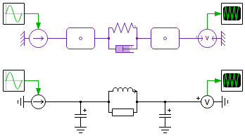 Mechanical-electrical analogy